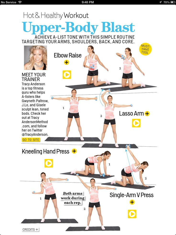 Upper Body Blast by Tracy Anderson