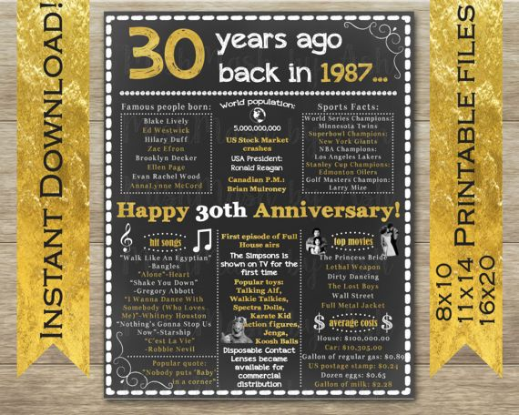30th Wedding Anniversary Gift For Couple: 17 Best Ideas About 30th Anniversary On Pinterest