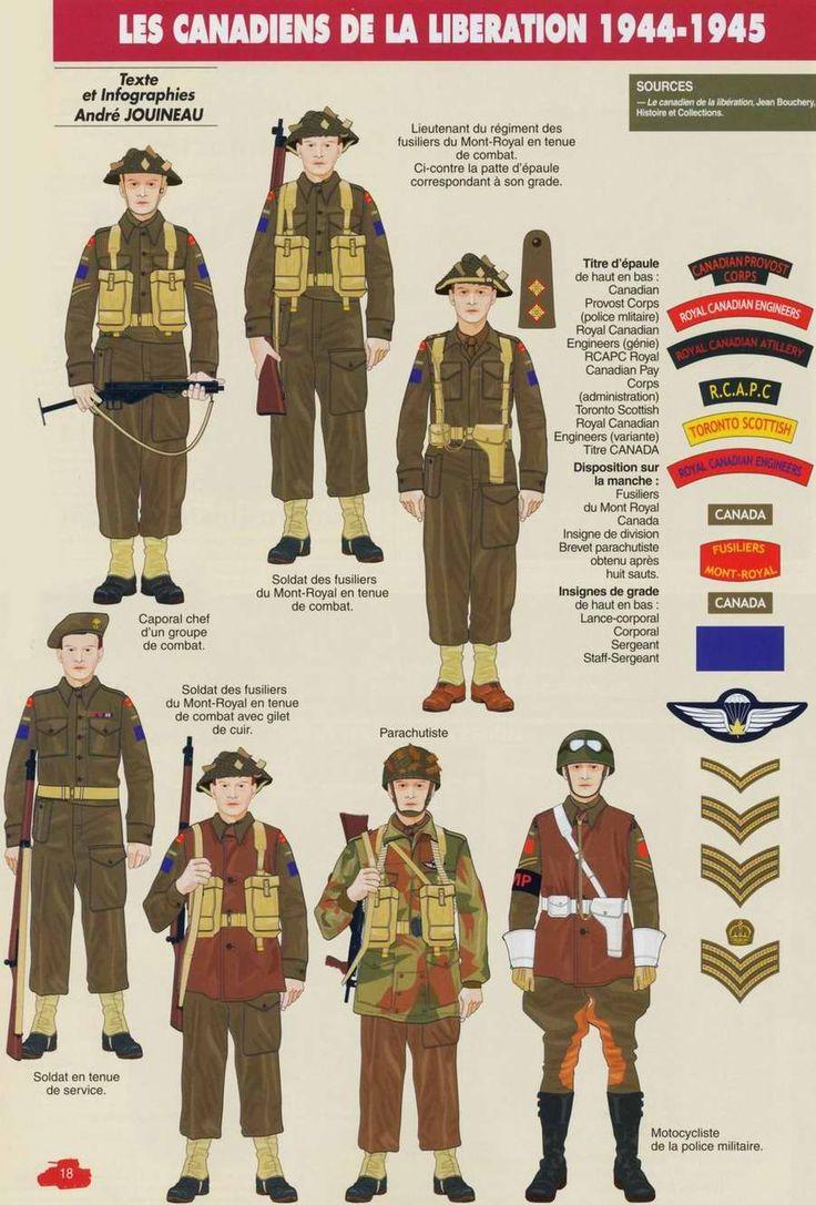 Военнослужащие Канадской армии (1944 - 45 годы)