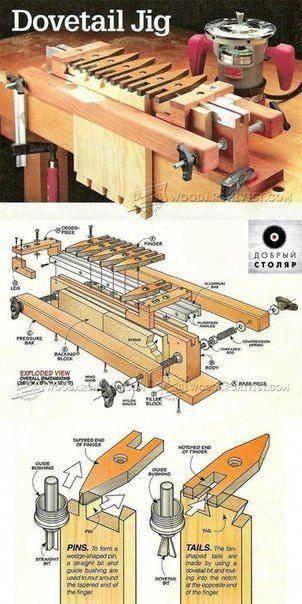 Werkstatt Guter Schreiner #Holzbearbeitungspläne
