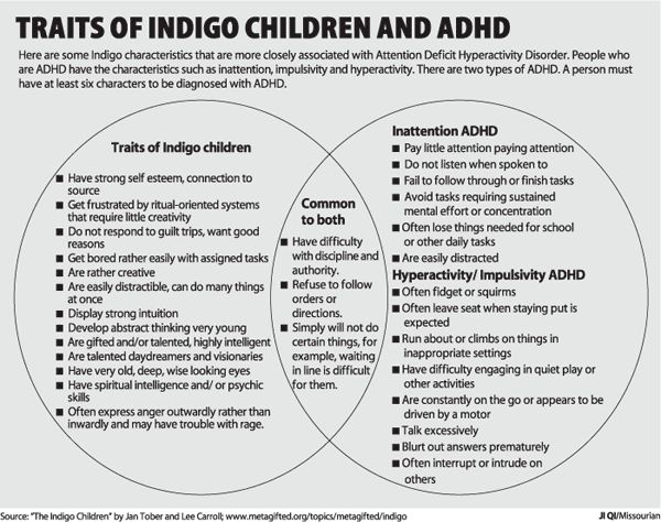 Image detail for -Indigo Children  oh I have two beauties that fall in this chart :)