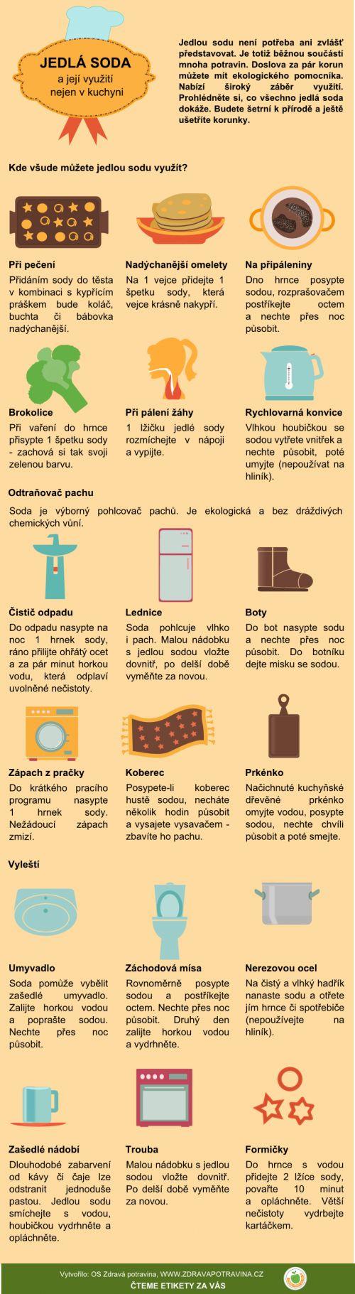 jedla_soda.png