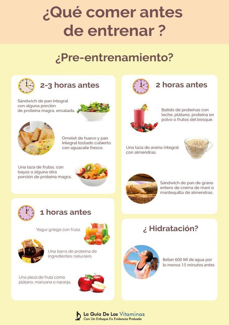 Qué Comer Antes De Entrenar O Ir Al Gimnasio La Guía De Las Vitaminas Nutrition Tips Workout Food Nutrition