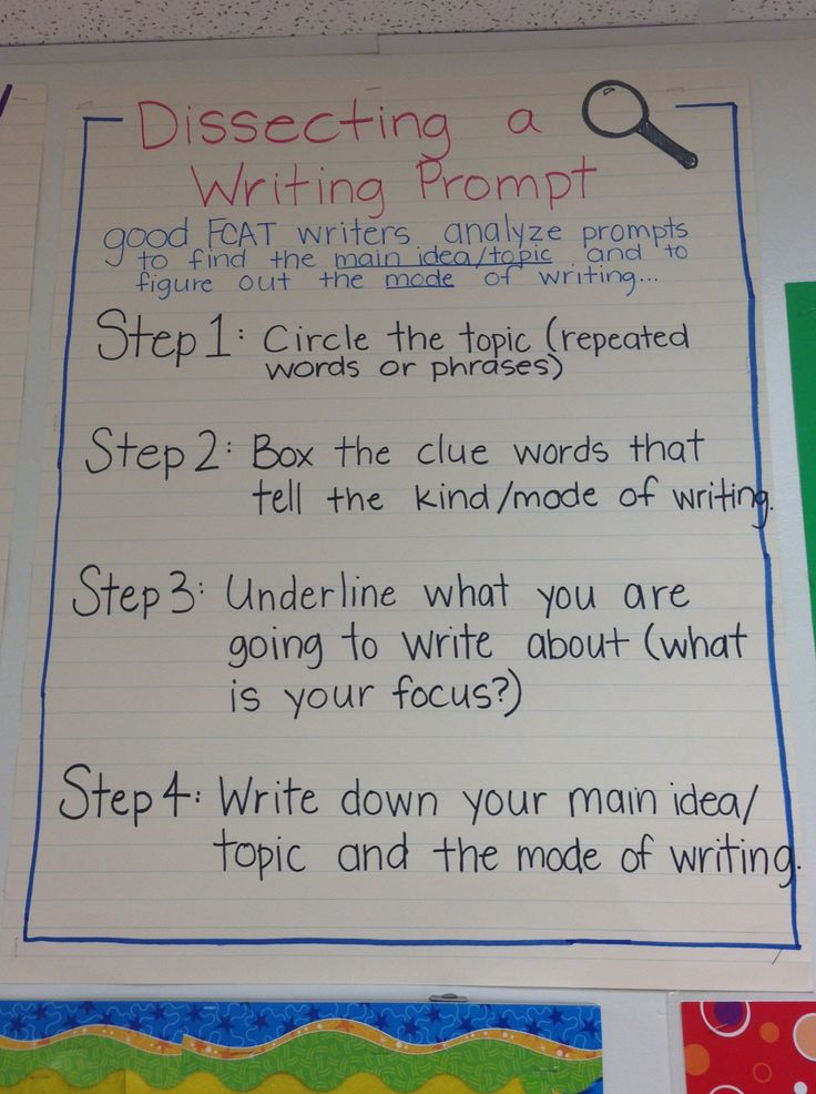 grade 4 writing prompts