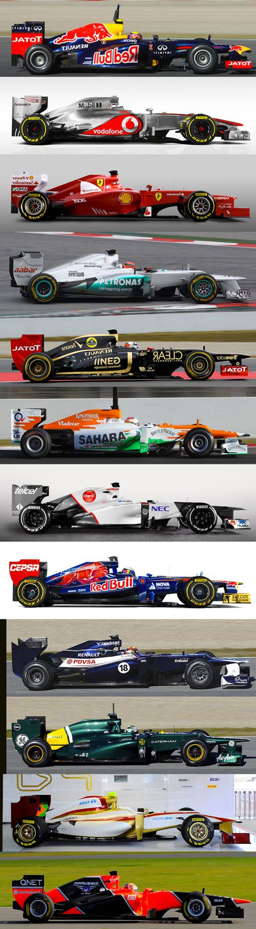 The set of teams during 2012, which made one of the greatest F1s seasons !! http://www.wallpapershds.net/most-popular-wallpapers/