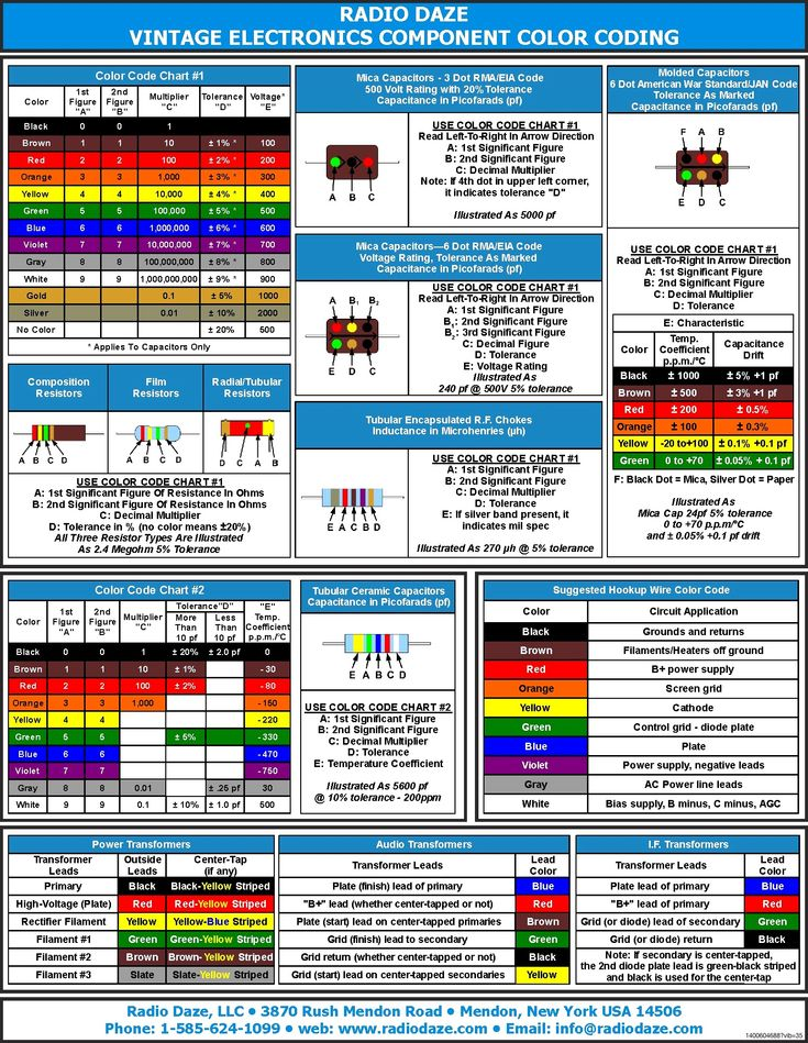 Best 25+ Electrical wiring colours ideas on Pinterest Electrical - resistor color code chart