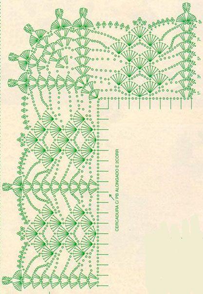 Tovaglietta Ricamata A Punto Croce E Bordo Alluncinetto Crochet