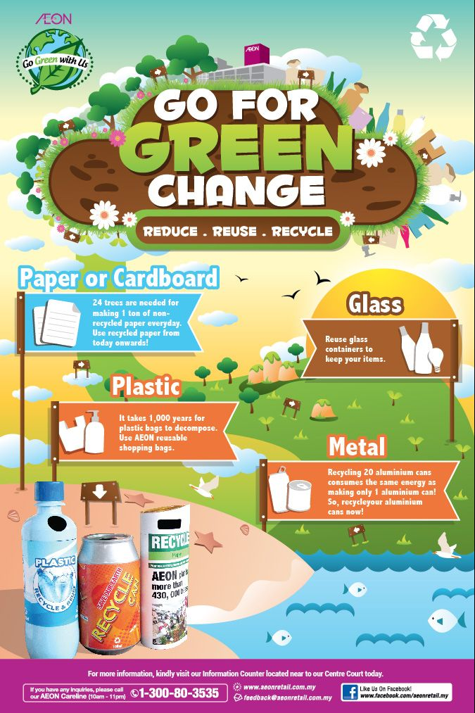 AEON Poster - Go for GREEN Change