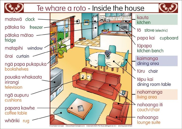 The House Bilingual Chart | Te Reo Maori Resources More