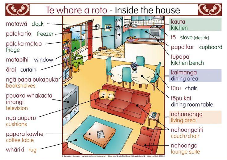 The House Bilingual Chart   Te Reo Maori Resources