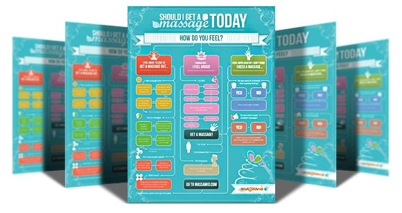 """Should I Get a Massage Today?"" Poster - good motivational tool to share with all your clients."