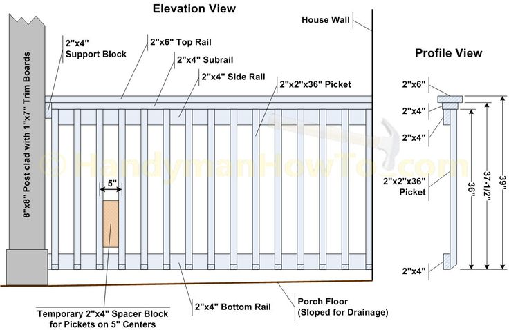 This project shows how to build a 2x6 porch rail from scratch using Western Red Cedar lumber with a scale construction drawing.
