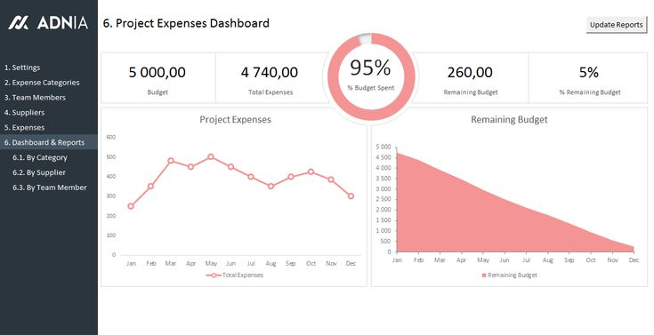 Project Expense Tracking Template This Excel template allows you to easily organize and track project expenses.