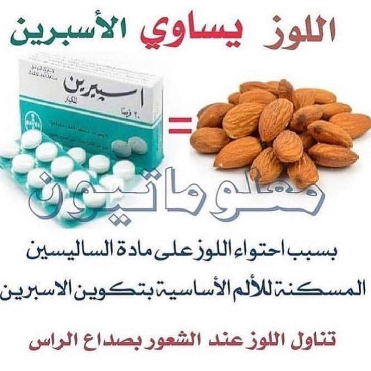 اللوز يساوي الأسبرين Convenience Store Products Convenience Store Pill