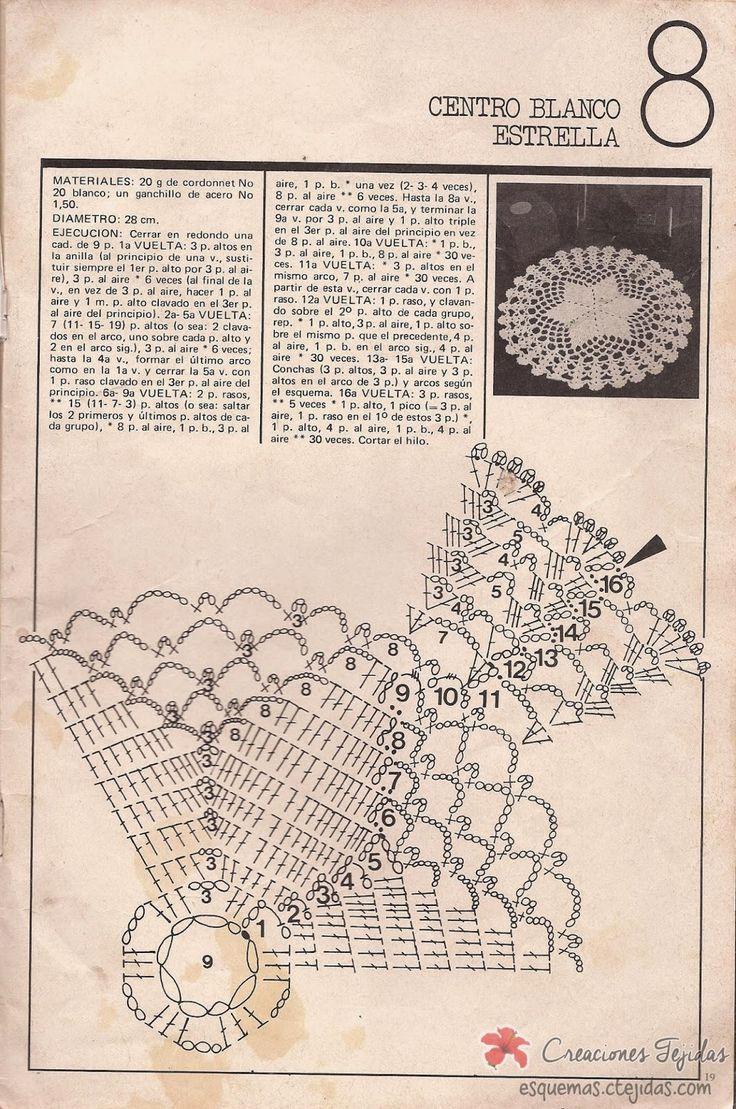 17 mejores ideas sobre centros de mesa de estrella en - Esquema punto estrella crochet ...