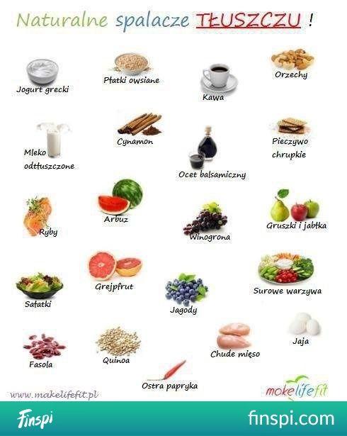 Naturalne spalacze tłuszczu #ciało #fit #zdrowie #ludzie #naturalne #fat