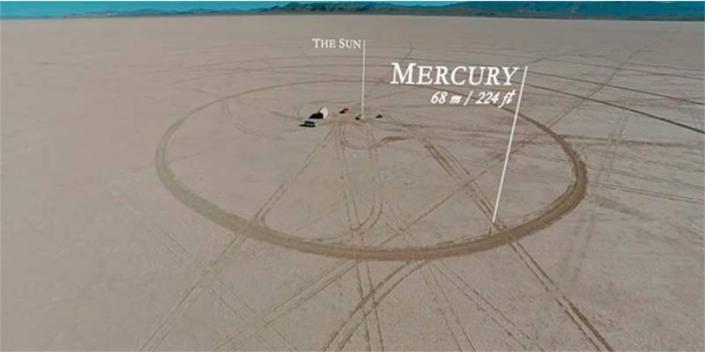 Este sistema solar a escala en el desierto es el más preciso hasta momento