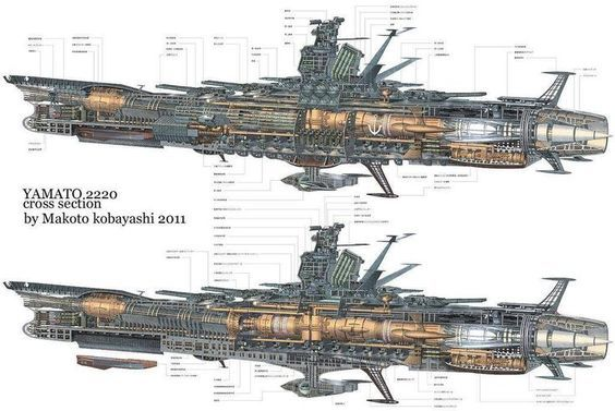 Battleship Yamato Interior Google Search Figure Studies