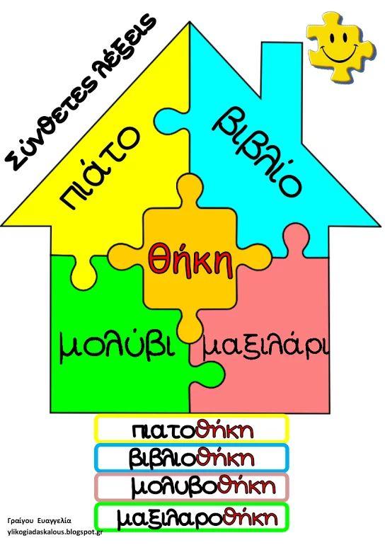 Εμφάνιση ΟΙΚΟΓΕΝΕΙΑ ΛΕΞΕΩΝ - ΘΗΚΗ Copy.jpg