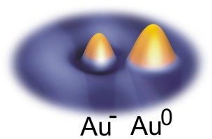 STM Individual gold atoms on an ultrathin insulating sodium chloride film supported by a copper surface exhibit two different charge states, that are stabilized by the large ionic polarizability of the film. The charge state and associated physical and chemical properties such as diffusion can be controlled by adding or removing a single electron to or from the adatom with a scanning tunneling microscope tip.