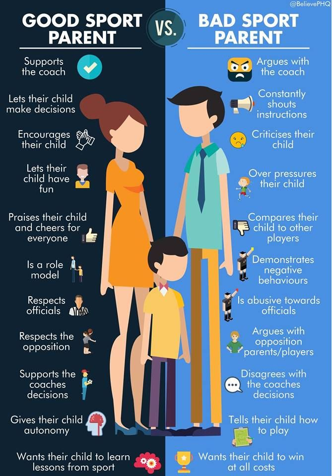 A Good Reminder To Parents To Teach Positive Sportsmanship Sports Parent Sports Psychology Coaching Youth Sports