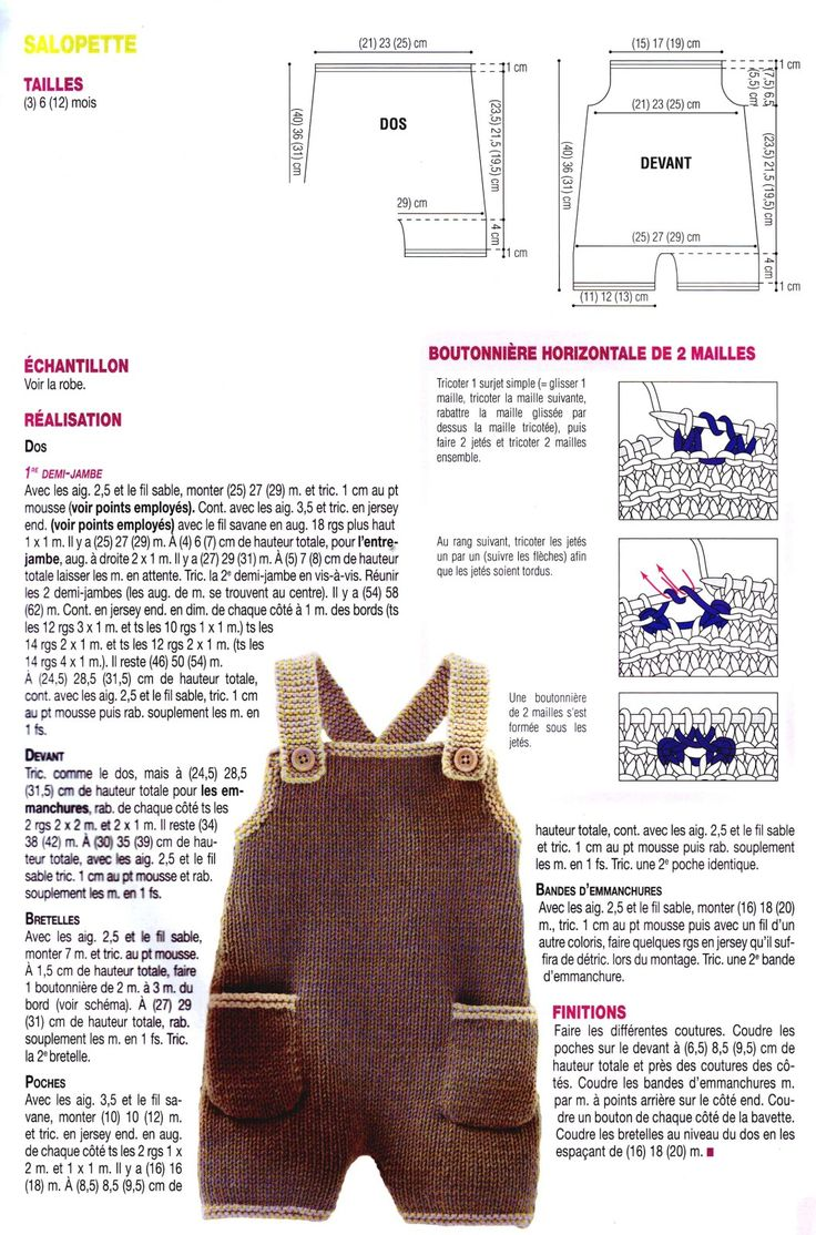 Pattern for lovely overalls, but in french...
