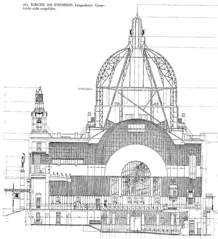 Inspirational Kirche am Steinhof Otto Wagner Spital Wien