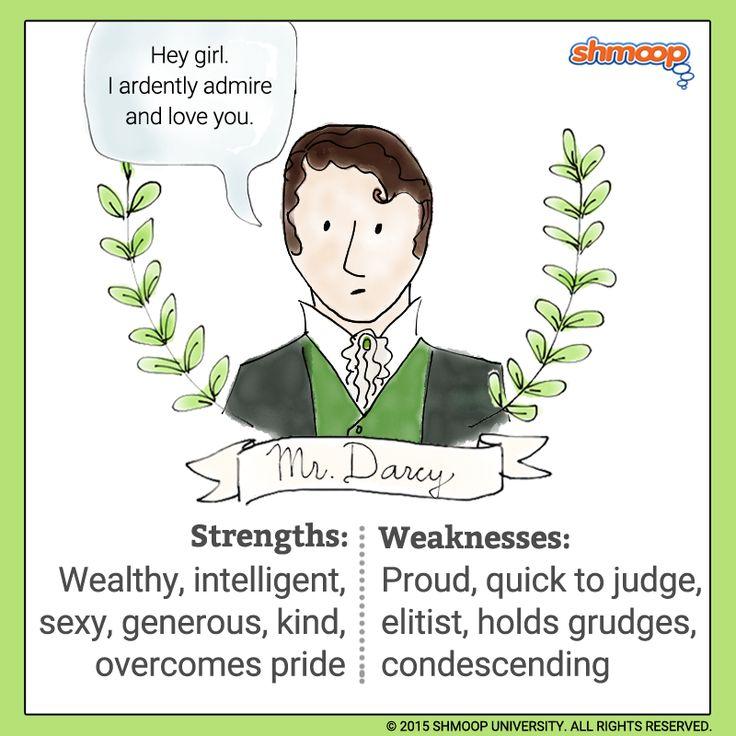 Mr. Darcy in Pride and Prejudice