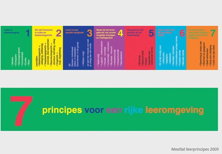 7 leerprincipes voor een rijke leeromgeving KPC - alle ppt's van deze vorming proeftuinen op http://www.ond.vlaanderen.be/proeftuinen/netwerking%20en%20vorming/default.htm#23,_24_en_25_februari_2010