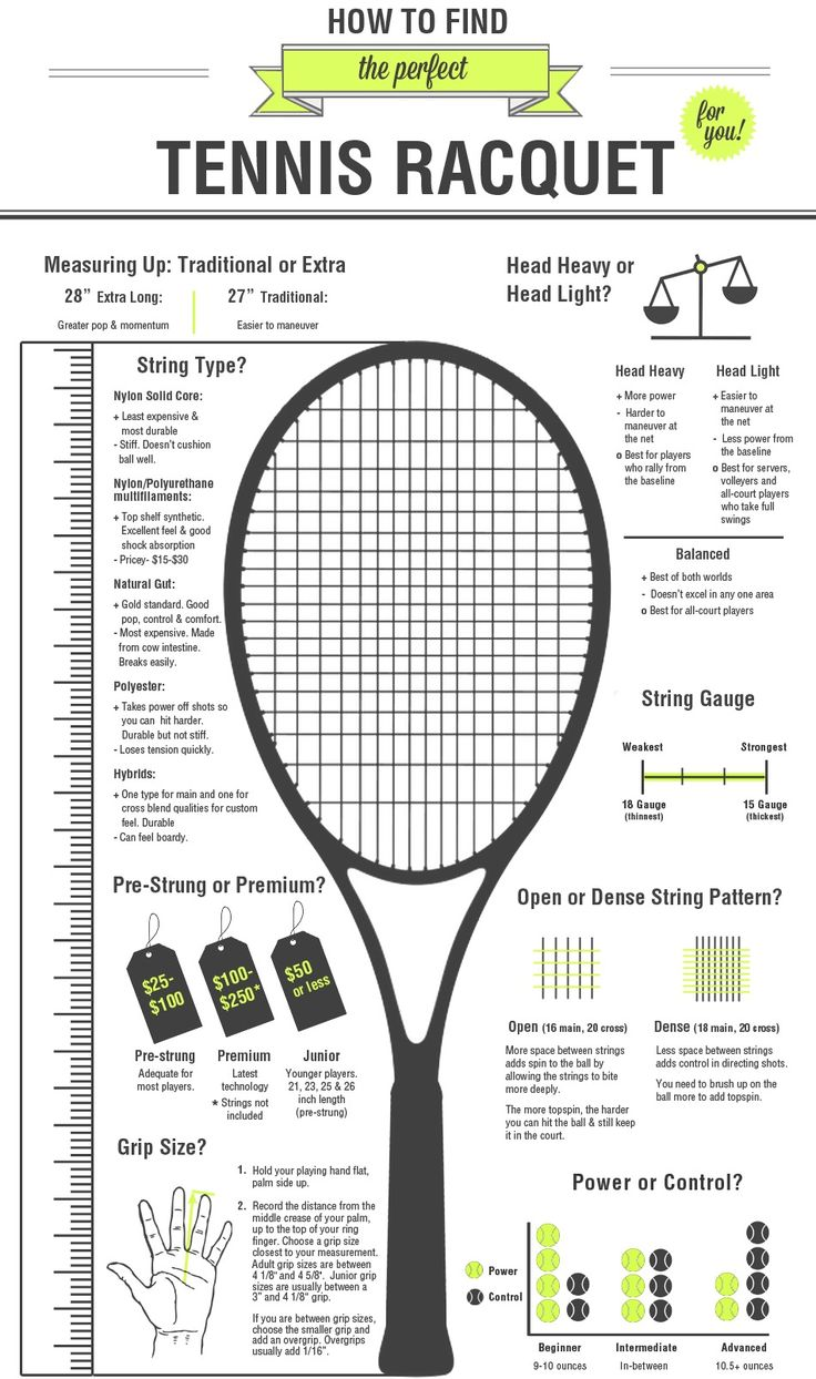 Choosing the right tennis racket for you can be hard
