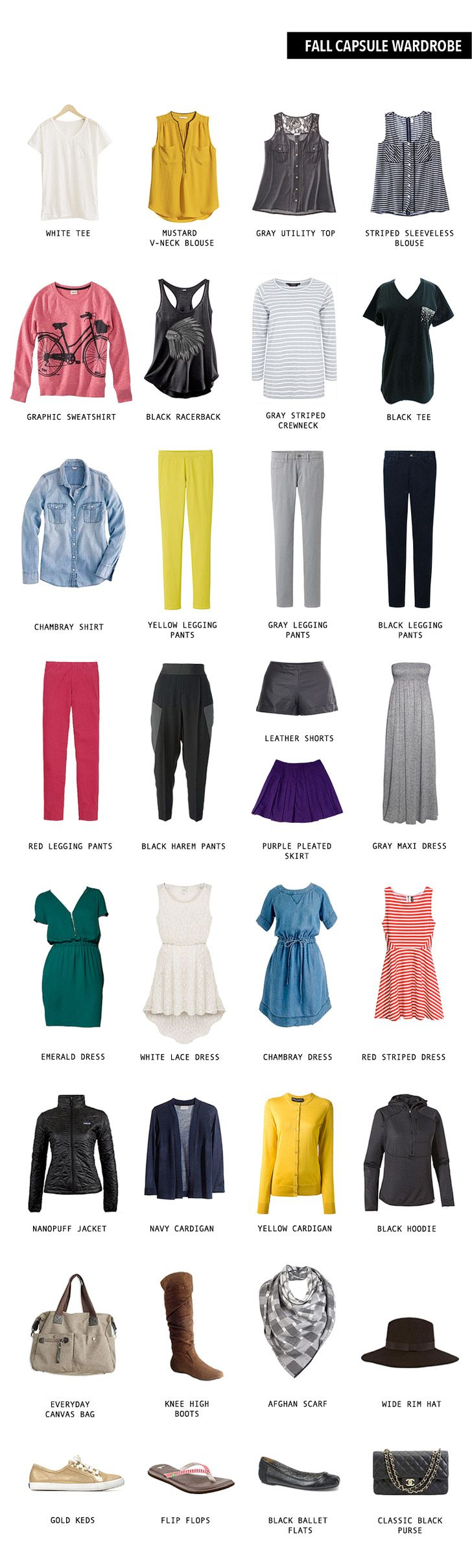 I'm re-evaluating my current wardrobe for project 333 and putting together my fall capsule wardrobe. A couple things I've learned already from my first go.