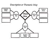 DESCRIPTIVE OR THEMATIC MAP