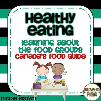 the guide to eating healthy