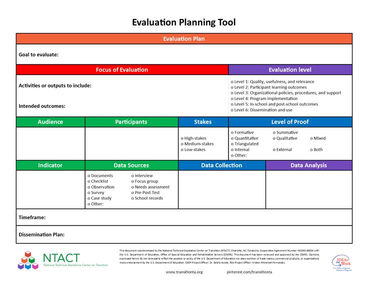 Best Evaluation Tools Images On   Teaching Resources