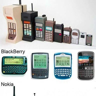 The development of Cell Phones!