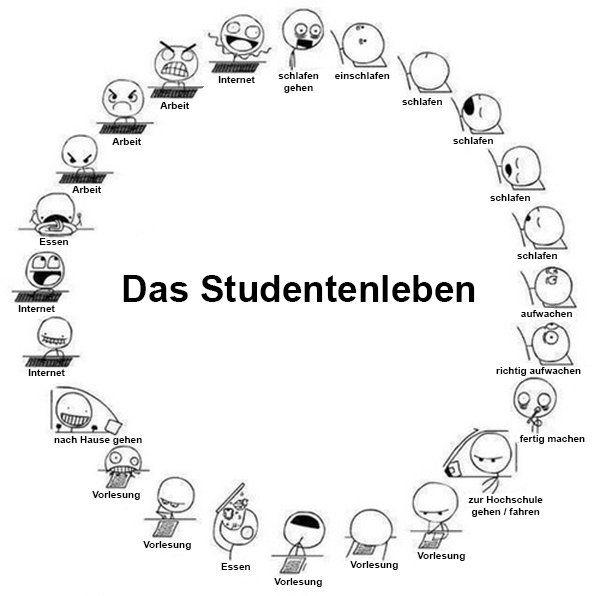 Das Studentenleben