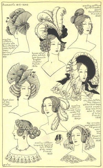 Village Hat Shop Gallery The Romantic Period 1815-1840 :