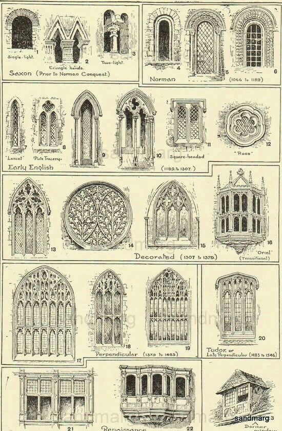 Ventanas goticas