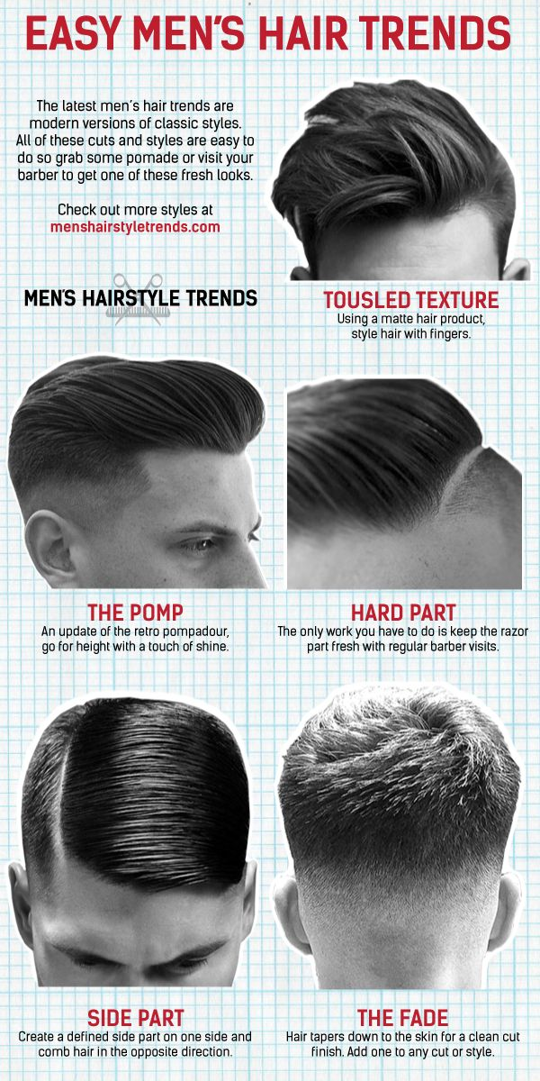 The latest men's cuts and styles are updated versions of the classics. Here's how to get 5 of the top easy men's hair trends.
