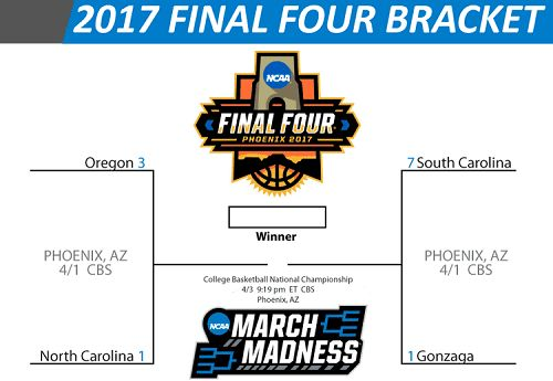 Final Four 2017 - Live stream, free, start time, Bracket, TV Channel, Watch Online https://finalfour-2017.com/ ncaa basketball, ncaa basketball live, ncaa basketball live stream, ncaa basketball live streaming, ncaa basketball 2017, ncaa basketball 2017 live, ncaa basketball 2017 live stream, ncaa basketball 2017 live streaming, ncaa basketball march madness,ncaa basketball championship Game 2017, ncaa basketball championship game 2017 live, ncaa basketball championship game 2017 live…