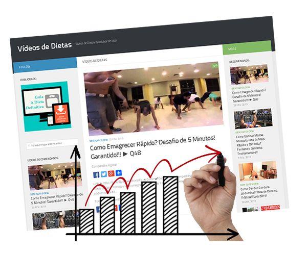 Aprenda a Lucrar com Site de Videos em Piloto Automático | OPORTUNIDADE DE GANHAR DINHEIRO NA INTERNET