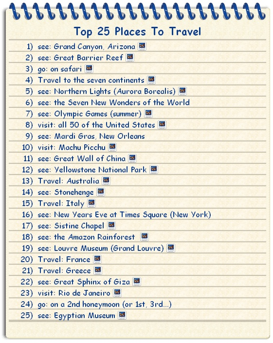 Top 25 Places to Travel.