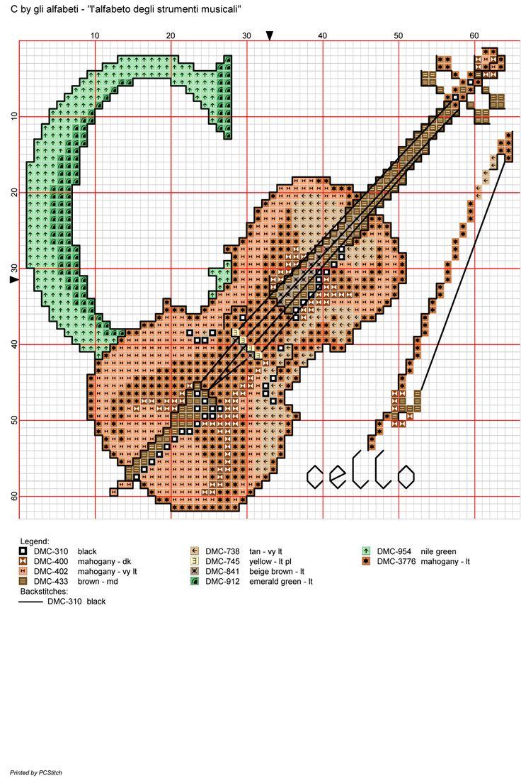 Alfabeto degli strumenti musicali: C: