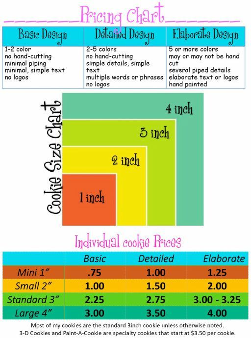 Image Result For Cookie Pricing Chart
