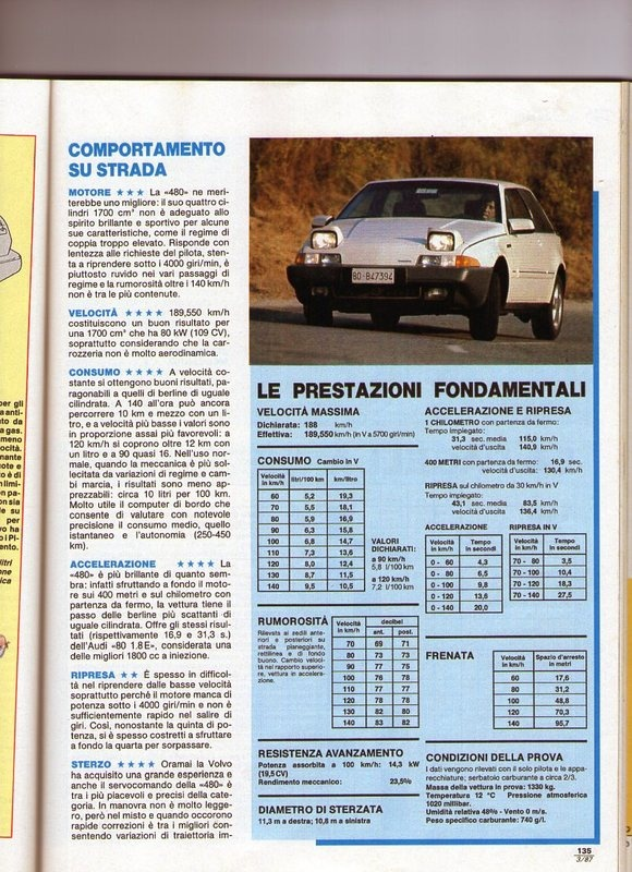 Volvo 480 magazine review 6/8