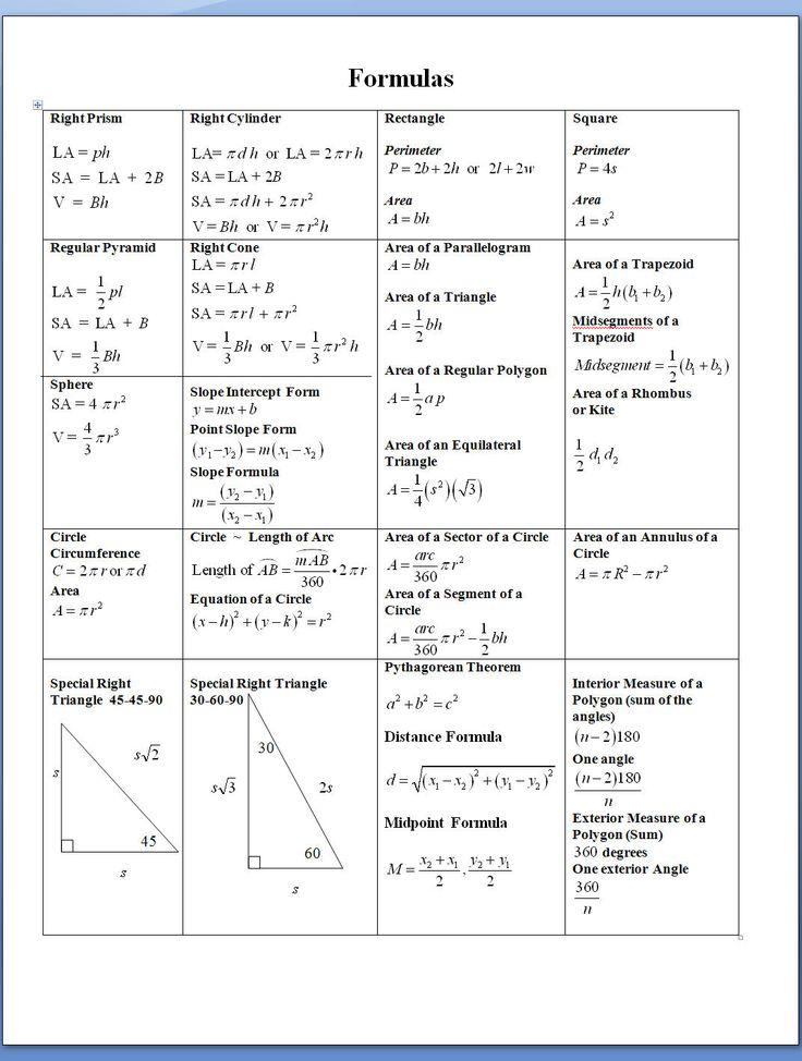 The 25+ best Math formula sheet ideas on Pinterest | Maths ...