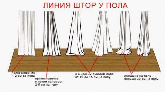 Подскажите,пожалуйста,какая длина штор должна быть:ДО пола или шторы должны лежать на полу? | Идеи для ремонта