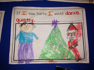 Twas the Night Before Christmas Writing Activity