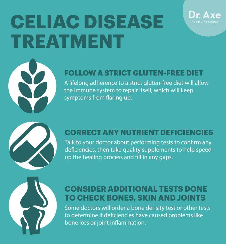 Celiac disease symptoms treatment - Dr. Axe