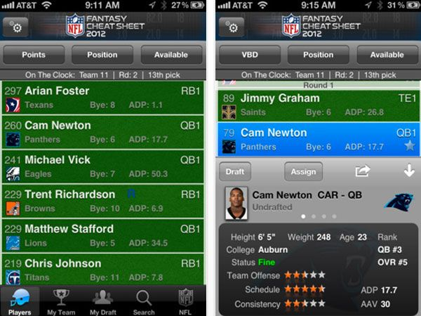 Must-Have Fantasy Football Apps for 2012: NFL Fantasy Cheat Sheet 2012
